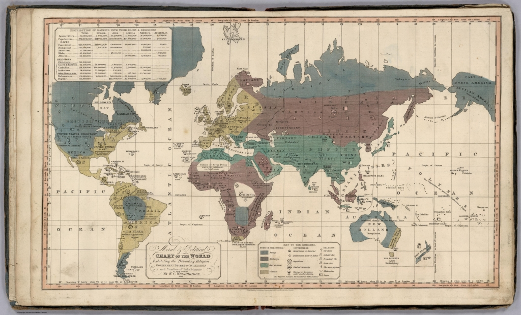 Moral & political chart of the inhabited world: exhibiting the prevailing religion, form of government, degree of civilization, and population of each country / by W.C. Woodbridge, 1827. Copyright: Cartography Associates. David Ramsey Collection.